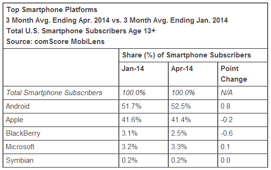 raport-comscore-aprilie-2014-so